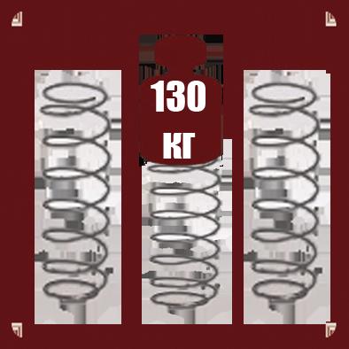 Допустимая нагрузка S2000